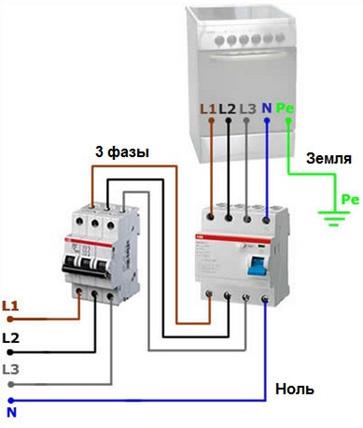 Электрощиток с трёхфазной электроплитой.