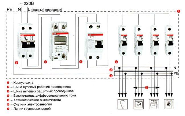 Электрощит для проводки 220В.