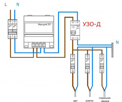 Схема электрощитка без заземления.
