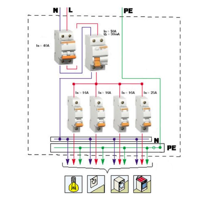 Схема электрощитка с заземлением.